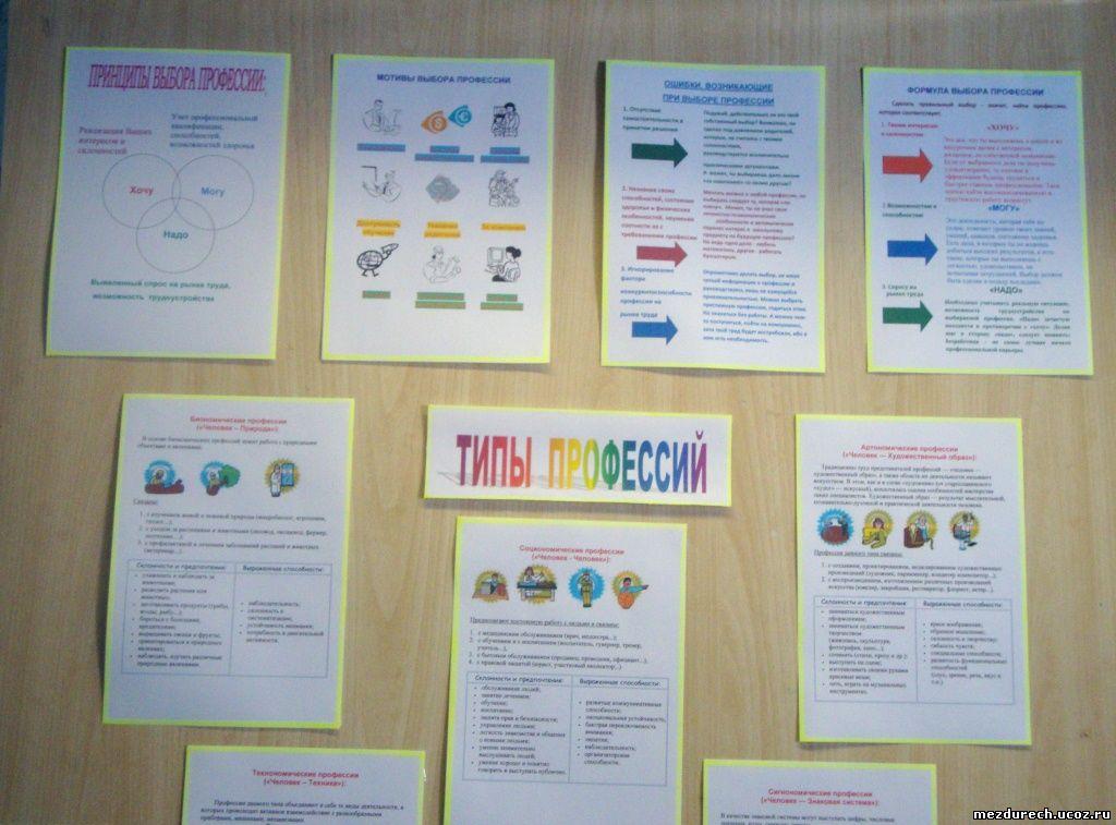 конспект мероприятия в 9 классе по профориентации